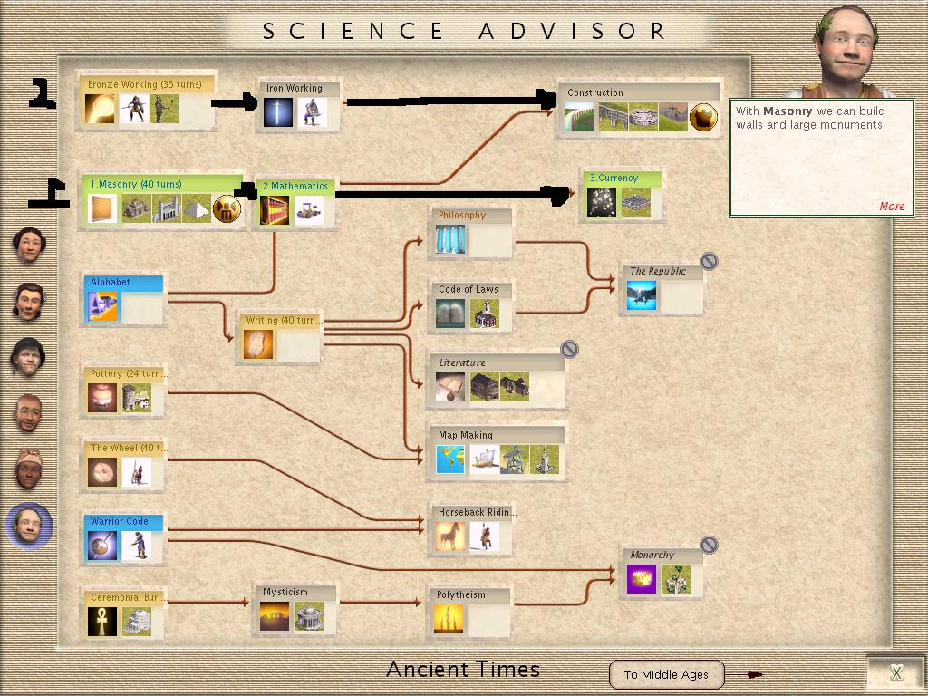 science and civilization Civilization 6 science explained - how to earn science and how it works all the info you need to rake in the science and plow through the civ 6 tech tree.