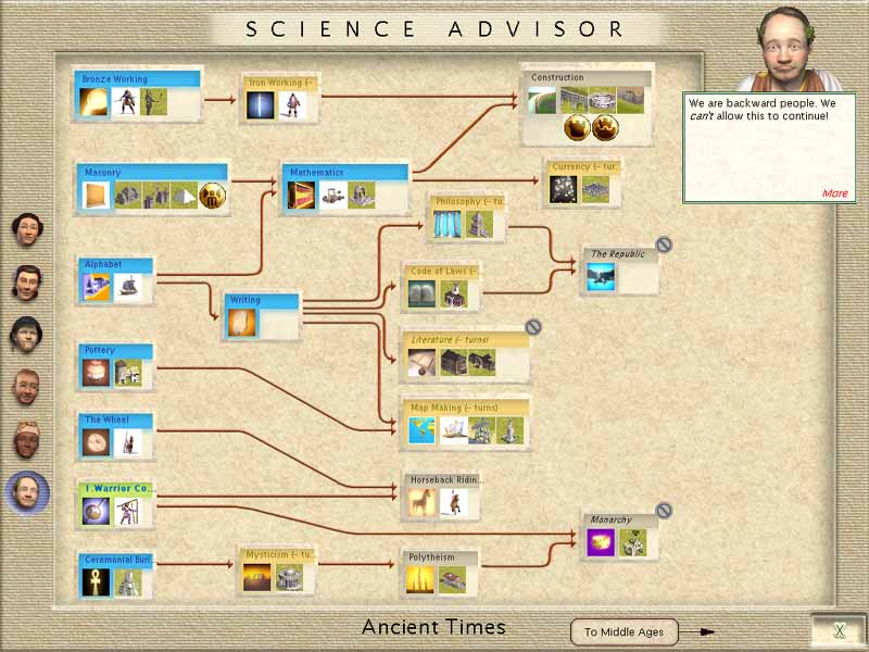 Babylonian Tech Tree This Was my Tech Tree at The
